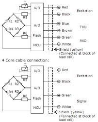 interface load cell wiring diagram wiring diagrams wiring diagram on load car