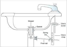 moen bathtub drain bathtub drain bathtubs adjusting the overflow assembly bathtub drain stopper leaks tub drain