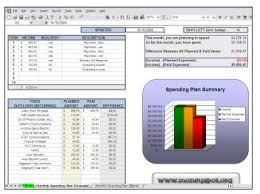 Budgeting Personal Finance List Of Free Excel Spreadsheet That Help
