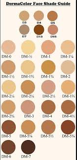36 Rare Dermacolor Camouflage Cream Shade Chart