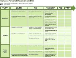 Template Personal Growth Plan Template Development Excel Example