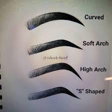 Eyebrow Shape Chart Yelp