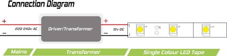 downlight wiring diagram wiring free wiring diagrams Pioneer Deh X26ui Wiring Harness led downlight wiring diagram diagram albumartinspiration com downlight wiring diagram at mockmaker org pioneer deh-x26ui wiring diagram