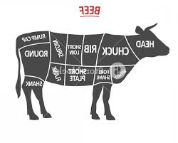 Cow Butcher Chart Cuts Of Beef Poster Butcher Diagram Cow Silhouette Isolated