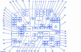 1998 chevy s10 fuse box diagram 1998 auto wiring diagram schematic chevy s10 fuse box diagram chevy home wiring diagrams on 1998 chevy s10 fuse box diagram