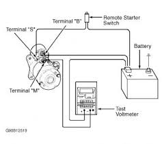 starter wiring diagram ford circuit and schematics diagram 1991 ford f150 starter solenoid wiring diagram at Ford Starter Solenoid Wiring Diagram