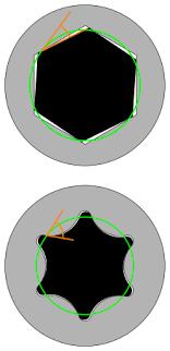 External Torx Size Chart Torx Wikipedia