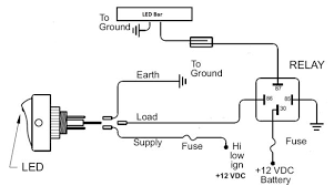 light bar wiring diagram wiring all about wiring diagram 3 way light switch wiring at Basic Light Wiring Diagrams