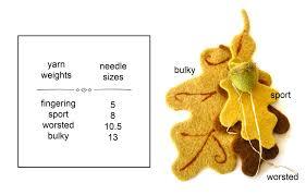 Knitting Yarn Size Chart Yarn Weight Needle Size Chart Marie Mayhew Designs