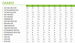 Cannondale Caad12 Size Chart Caad12 Disc 105