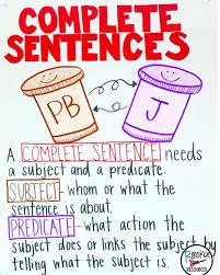 Complete Sentence Anchor Chart Complete Sentences Anchor Chart 3 Rockin Resources