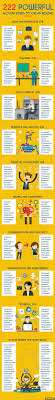 21 Best Leadership Images On Pinterest | Social Media, Digital ...