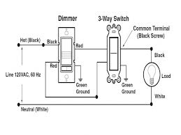 single dimmer switch wiring diagram wiring diagram simonand single pole light switch vs double pole at Single Pole Switch Wiring Diagram