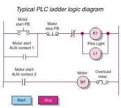 3 phase stop start wiring diagram images wiring diagram for star and overload wiring diagram contactor auto schematic