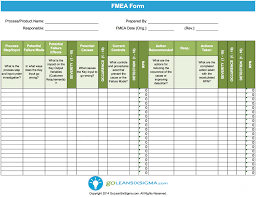 Example of the fmea template in qi macros for excel. 19 Fmea Ideas Lean Six Sigma Lean Sigma Analysis