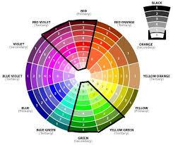 40 Proper Color Chart Round
