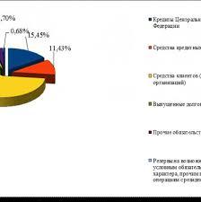 Отчет по Производственной Практике Бти Отчеты по практике на заказ 14 Уложить детали в тару
