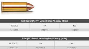 Outdoor Sporting Agencies Products Ammunition Centrefire