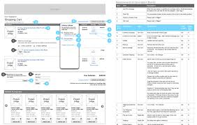 Ux Design Strategy Template The 10 Ux Deliverables Top Designers Use Toptal