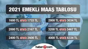 2021 SSK, Bağ-Kur ve Emekli Sandığı emekli maaşı ödeme tarihleri! - GÜNCEL  Haberleri