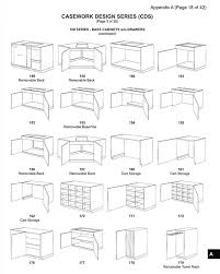 AWI Casework Design Series Base Cabinets example resize=600 750