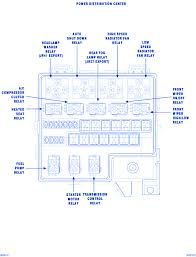 fuse box diagram 2006 dodge stratus fuse wiring diagrams online