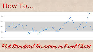 Standard Deviation Chart Excel How To Plot Standard Deviation In Excel Chart