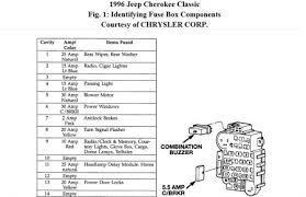 96 jeep cherokee engine diagram automotive parts diagram images 1998 jeep grand cherokee fuse box diagram at 1997 Jeep Cherokee Sport Fuse Box Diagram