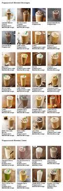 starbucks hot drinks names. Modren Drinks Starbucks Frappuccino Menu On Hot Drinks Names 0