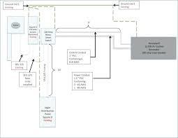 wiring diagram whole house generator wiring diagram list generator whole hook up diagram wiring diagram expert generac whole house generator wiring diagram generator whole