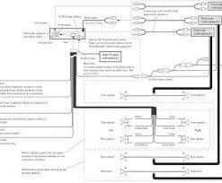 pioneer p5000dvd wiring diagram professional pioneer xbt wiring com collections · pioneer p5000dvd wiring diagram practical pioneer p5000dvd wiring diagram best of diagram pioneer
