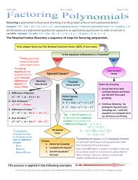 Factoring Polynomials Flowchart With Examples