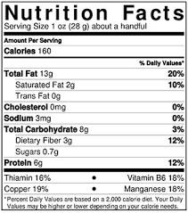 nutrition facts pistachio