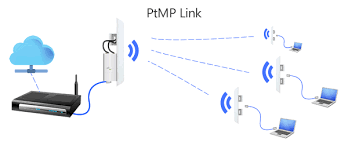 ubiquiti nanostation m ghz wireless bridge wifi ap point to multipoint wireless bridge ubiquiti nano station access point wds