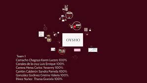 Oysho Size Chart Oysho By Thania Perez On Prezi