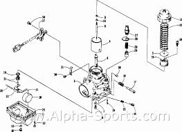 polaris carburetor adjustment chart new ski doo mikuni carb diagram polaris carburetor adjustment chart new ski doo mikuni carb diagram trusted wiring diagram •