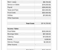 Restaurant Financial Statements Templates Business Plan Profit And Loss Template Plans Kleo