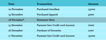 Estimate Credit Card Interest This Is How Interest On Your Credit Card Bill Is Calculated