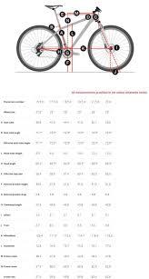 Trek Womens Size Chart Trek X Caliber Frameset Geometry Chart Trek Specs Frame