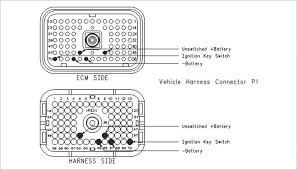 cat 3126 ecm wiring diagram picture great engine wiring cat 3126 ipr wiring diagram data wiring diagram rh 2 3 10 mercedes aktion tesmer de 3126 caterpillar ecm diagram cat 3126 ecm schematic