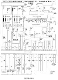 wiring diagram for a gmc wiring wiring diagrams online 20 1995 pick up sierra 6 5l turbo diesel w at engine schematic 1998 gmc