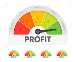 Profit Meter With Different Emotions Measuring Gauge Indicator