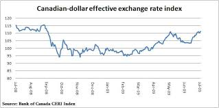 Exchange Rate For Canadian Dollar To Us Currency Exchange