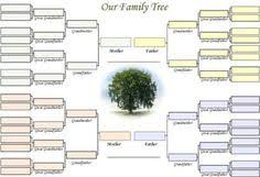 15 Best Family Tree Poster Images Family Tree Chart