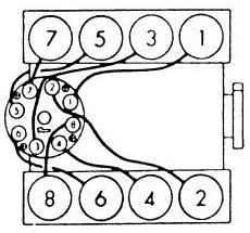 what is the firing order for a chevy 350 engine firing order of a chevy 350 engine