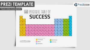 success elements periodic table of ideas prezi template explore presentation templates and more