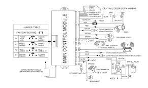 bmw z3 wiring diagram bmw z3 fuse diagram at Bmw Z3 Wiring Diagram