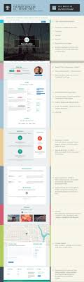 wpjobus job board and resumes wordpress theme by themes dojo a very visual appealing one page resume theme in which you can showcase all your skills education awards career portfolio and contact details