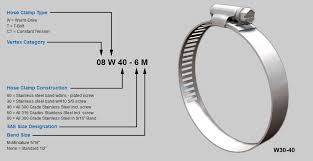 Worm Gear Clamp Size Chart