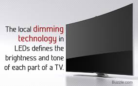 Led Tv Power Consumption Chart A Short And Simple Analysis Of The Led Tv Power Consumption